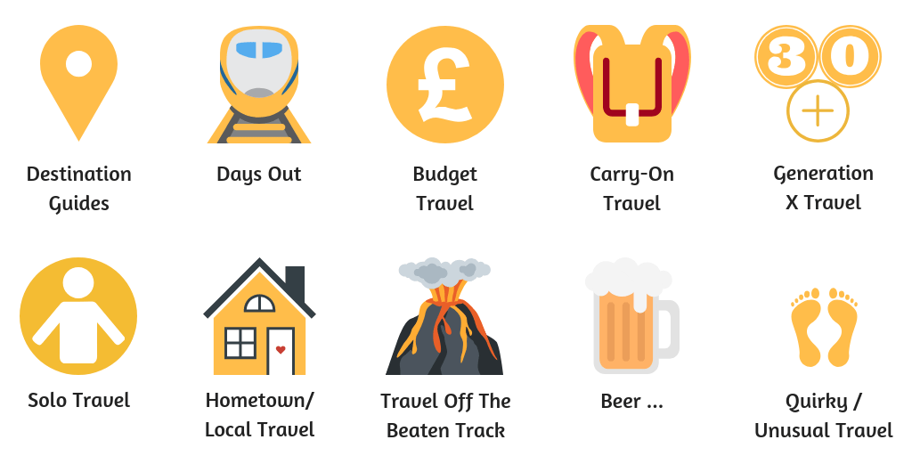 What topics do I cover: Destination Guides, Days Out, Budget Travel, Carry-on Travel, Older Backpacker Travel, Solo Travel, Local Travel, Travel off the Beaten Track/TRLT, Beer, Quirky/Unusual Travel
