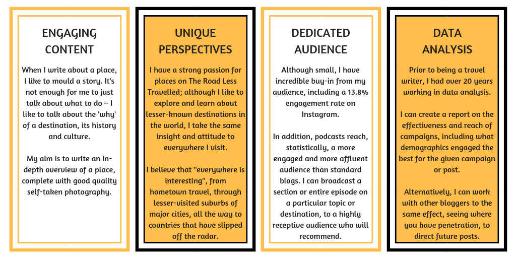 What I can provide for you: Engaging Content, Unique Perspectives, Dedicated Audience, Data Analysis.
